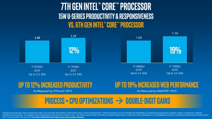 7th-gen-intel-core-product-brief-page-011