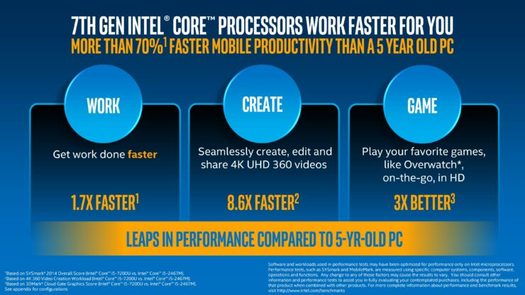 7th-gen-intel-core-product-brief-page-012