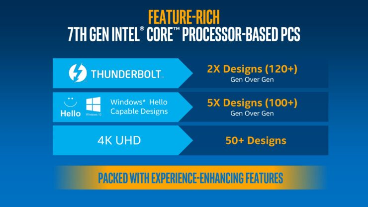 7th-gen-intel-core-product-brief-page-016
