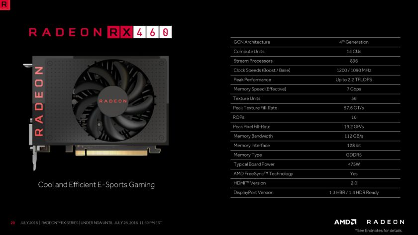 AMD Radeon RX 460_Official_Specifications