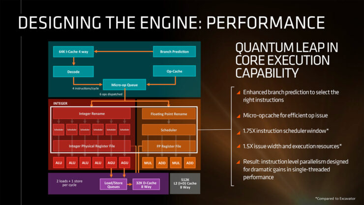 amd-zen-cpu-architecture-4