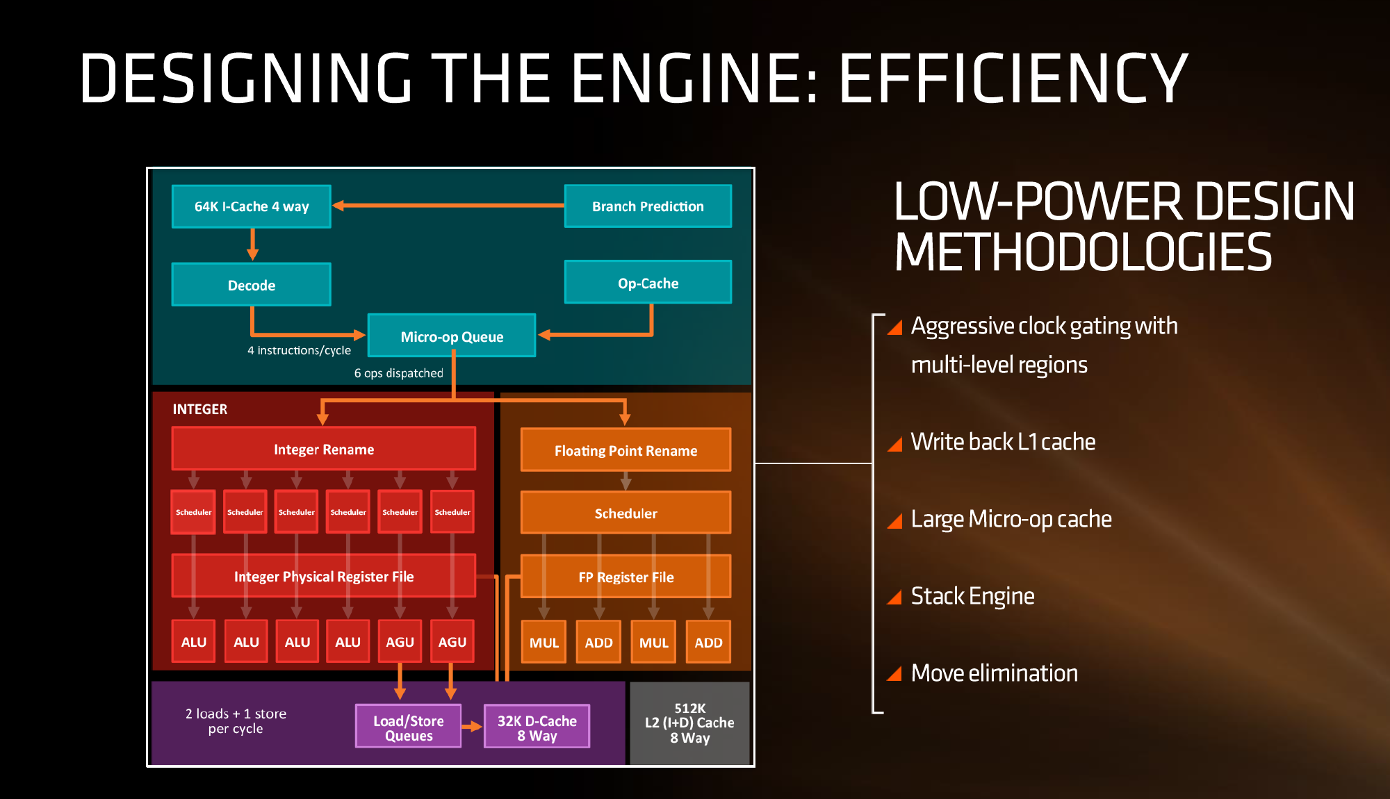 AMD Zen CPU Architecture (7)
