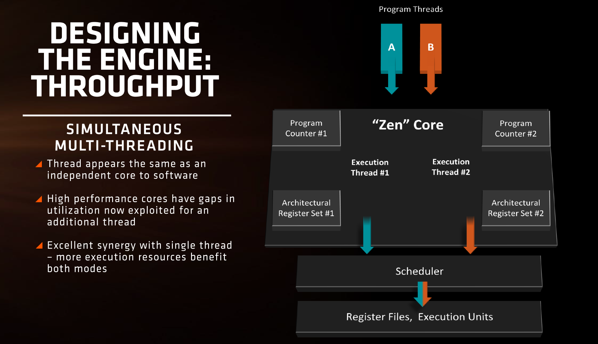 AMD Zen CPU Architecture (9)