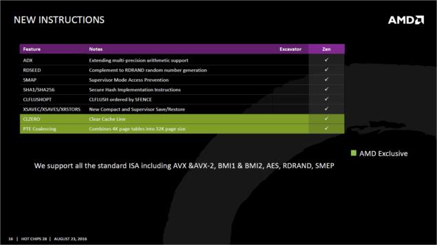 AMD Zen_Instruction Set ISA