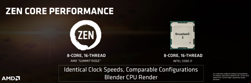 AMD Zen_Performance