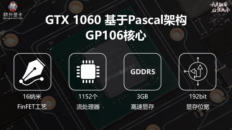 galax-gtx-1060-3-gb_1