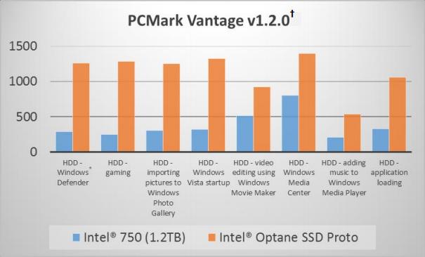 Intel Optane (1)