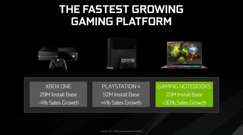 NVIDIA GeForce GTX 10 Series Notebooks_4