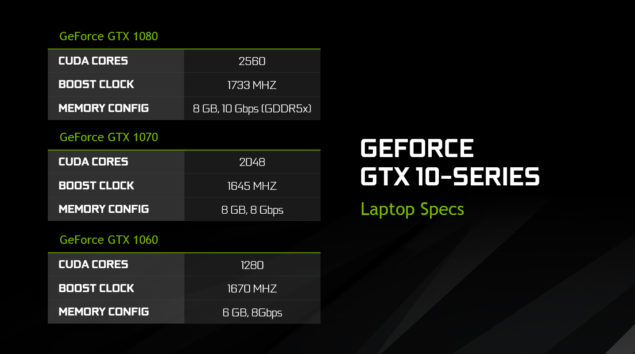 NVIDIA GeForce GTX 10 Series Notebooks_5