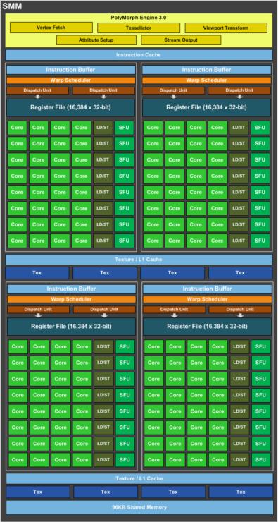 nvidia-maxwell-gm204-sm