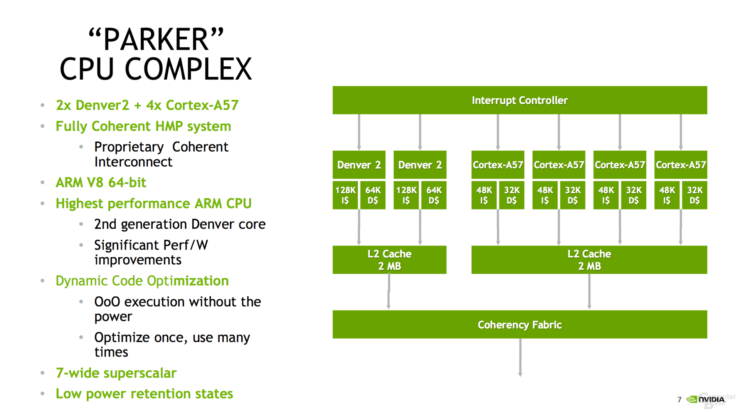 nvidia-tegra-parker-soc_denver-2-arm-cpu