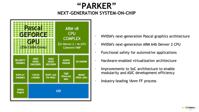 NVIDIA Tegra Parker SOC_Features