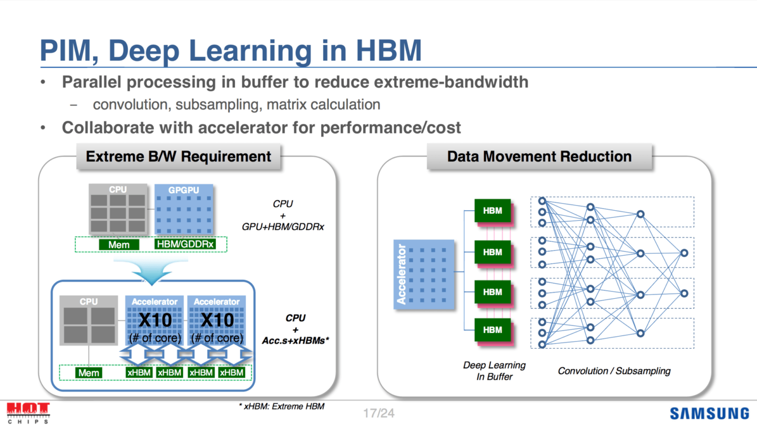 samsung-deep-learning-hbm