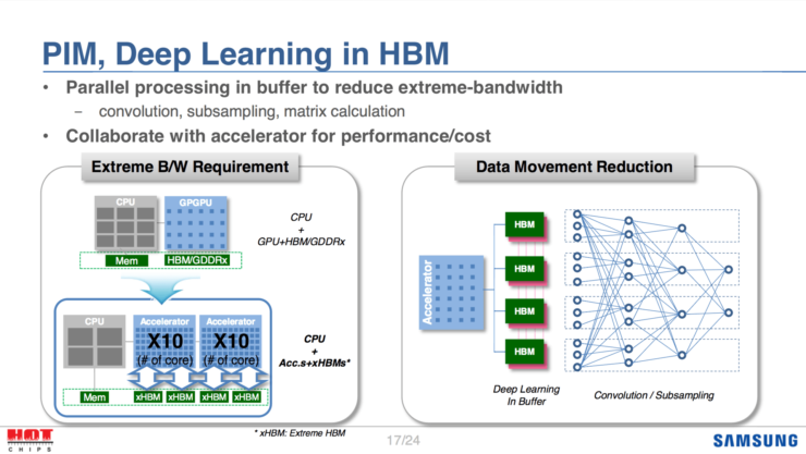 samsung-deep-learning-hbm