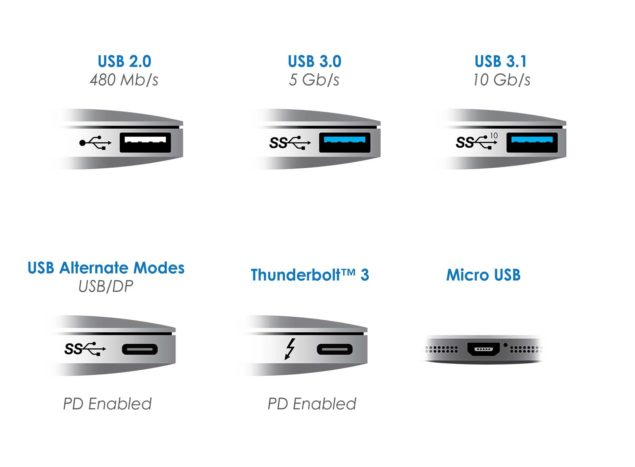 USB 3.1 Gen 2 (1)