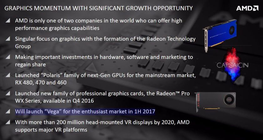The official roadmap present on file in the documents presented to investors reveals that Vega GPUs will be landing sometime in the first half of 2017.
