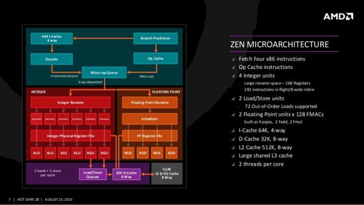 zen-19
