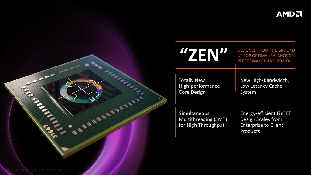 Amd X370 Chipset For High End Am4 Motherboards Detailed
