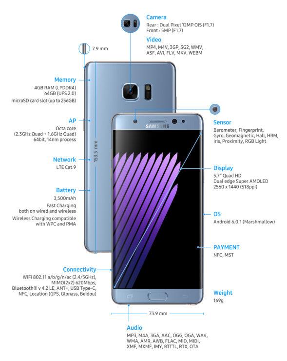 Galaxy Note 7 best smartphone display