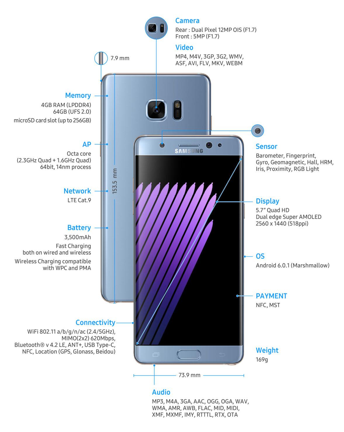 Galaxy Note 7 camera samples