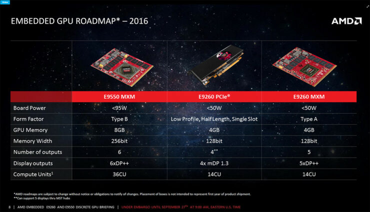 AMD Radeon Embedded E9550 and E9260 Graphics Cards ...