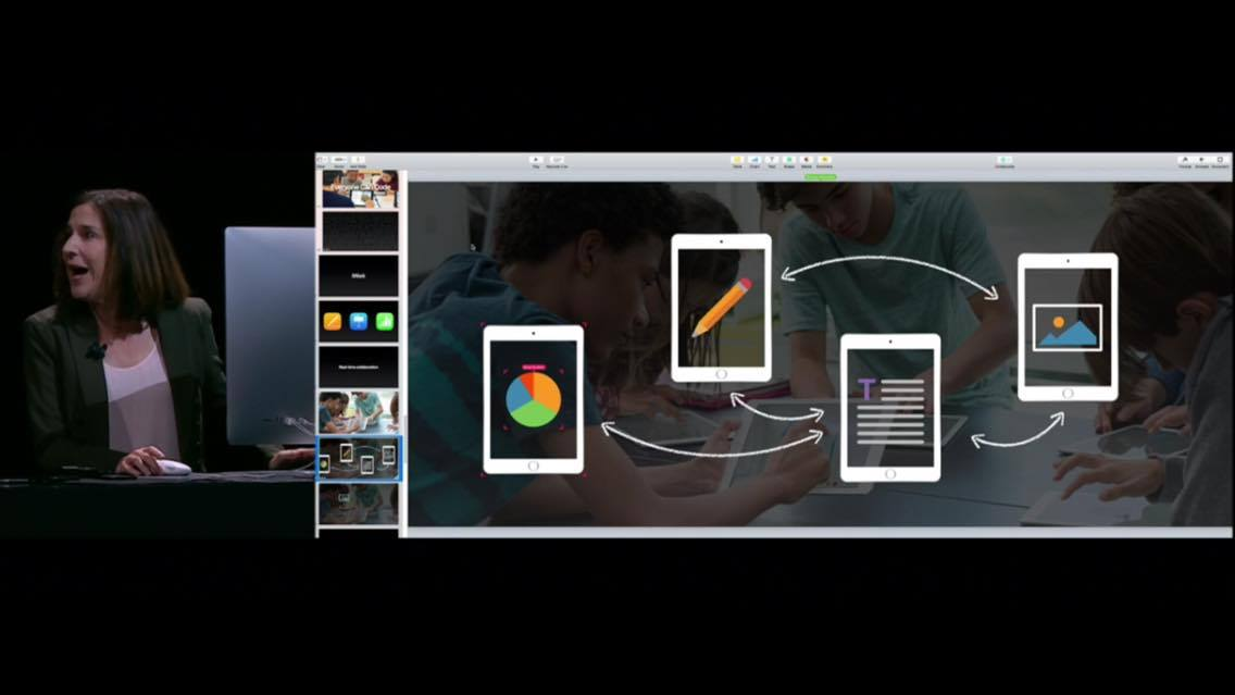 Apple Updates Pages, Numbers And Keynote For Mac With Real