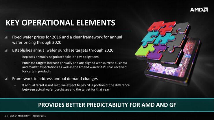 AMD 6th Amendment to WSA Presentation Final-page-004