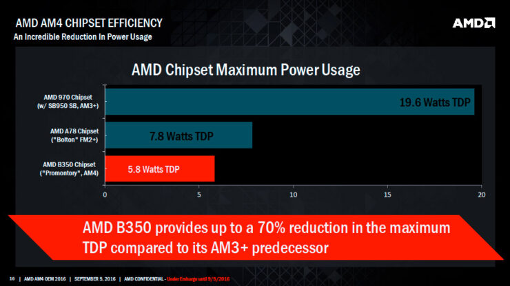 amd-bristol-ridge-apu_am4-chipset