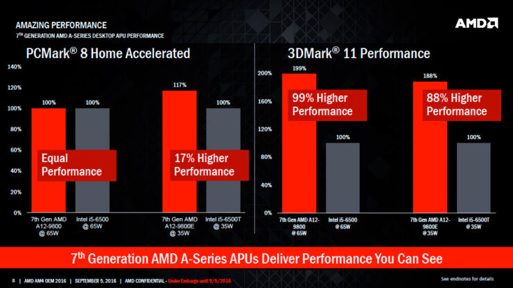 amd-bristol-ridge-apu_bristol-ridge-vs-skylake