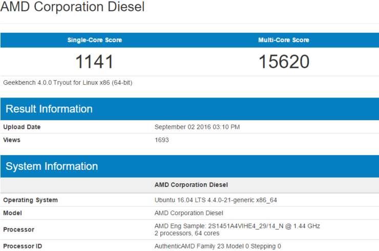 AMD Zen Naples SOC Benchmarked. (Image Source: Geekbench)