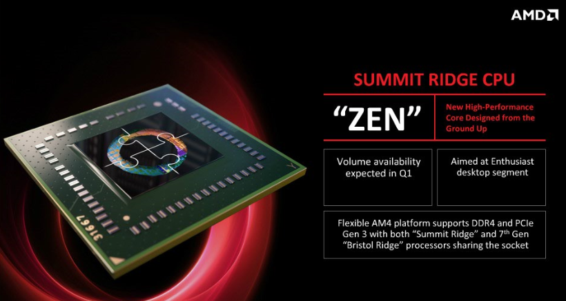 AMD Zen Summit Ridge CPU