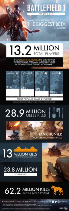bf-infographic