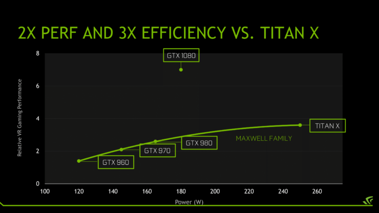 nvidia-smp-performance