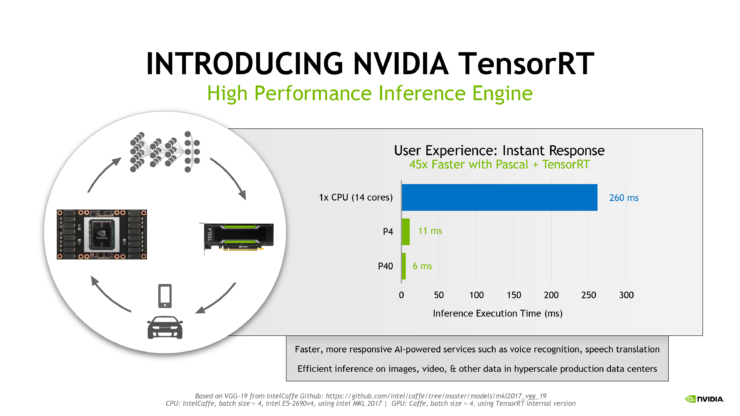 NVIDIA Boosts AI Inferencing With Pascal Based Tesla P40 and P4