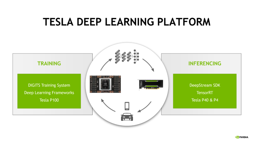 nvidia-tesla-for-deep-learning