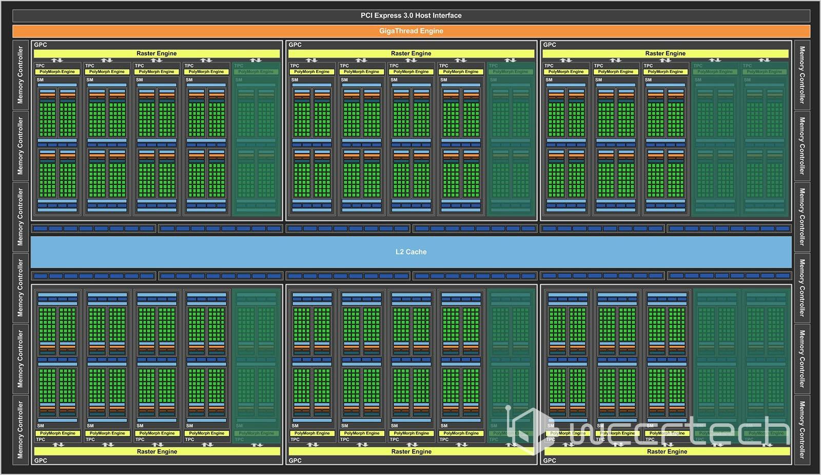 Nvidia GeForce GTX 1080 Ti Block Diagram Watermarked