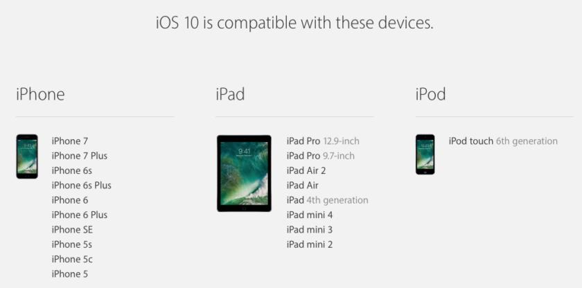 iOS 10 Final