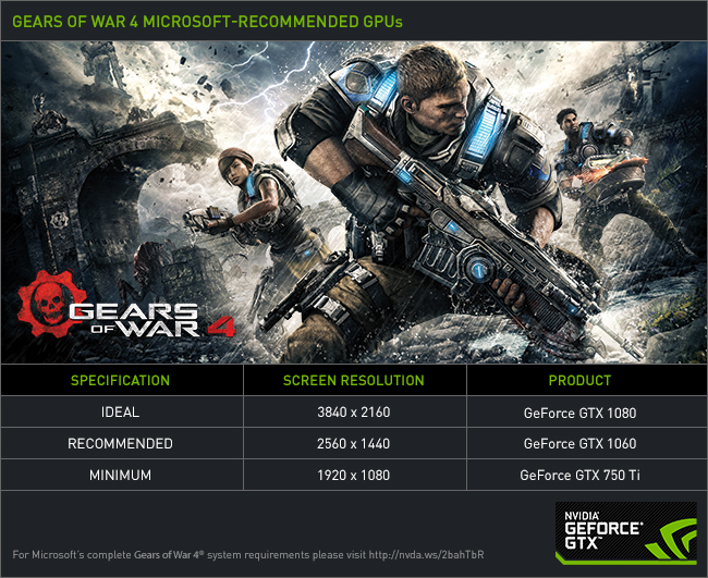 gears-of-war-4-recommended-graphics-cards
