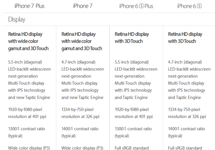 iphone-7-iphone-7-plus-dislay-specifications-1