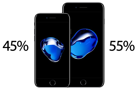iphone-7-7-plus-split