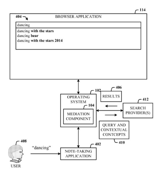 Microsoft Query Formulation Via Task Continuum