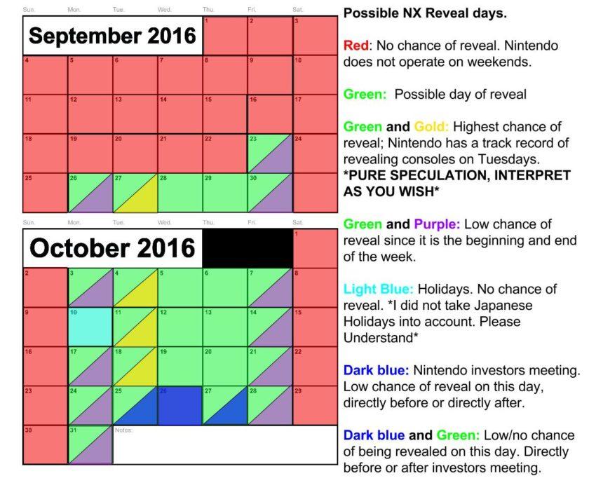 Nintendo NX reveal dates speculation rumors