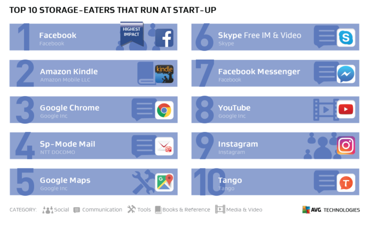 storage-eaters-run-at-startup