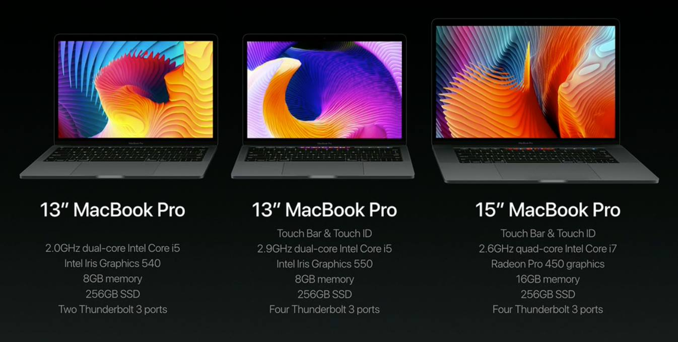 13-inch MacBook Pro with Function keys