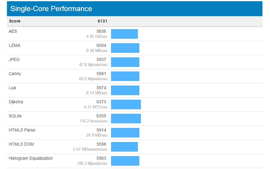 7700k-benchmarks-2