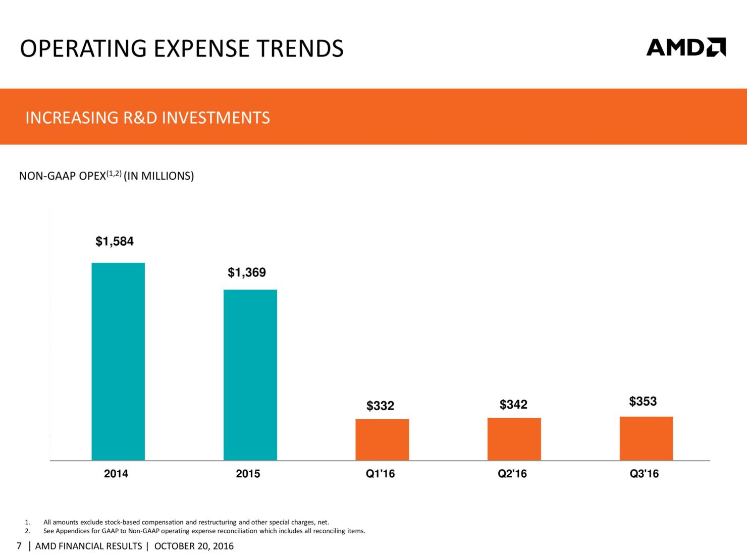 amd-cfo-commentary-slides-q3-16-page-007