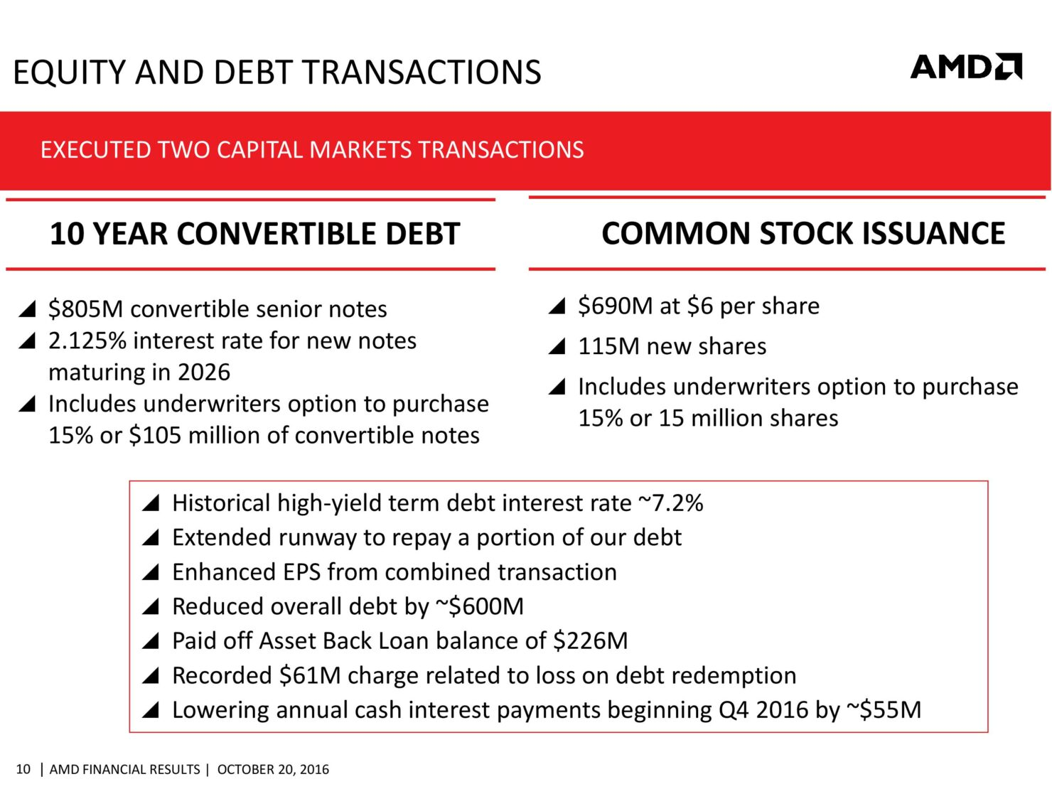 amd-cfo-commentary-slides-q3-16-page-010