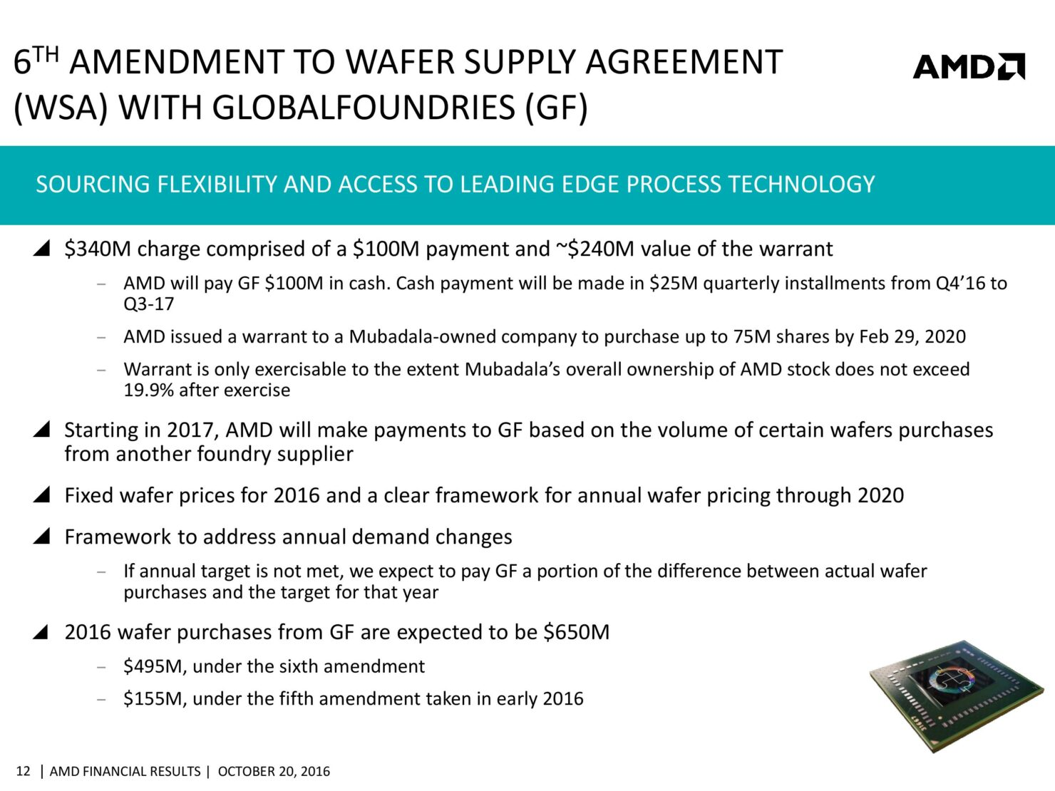 amd-cfo-commentary-slides-q3-16-page-012