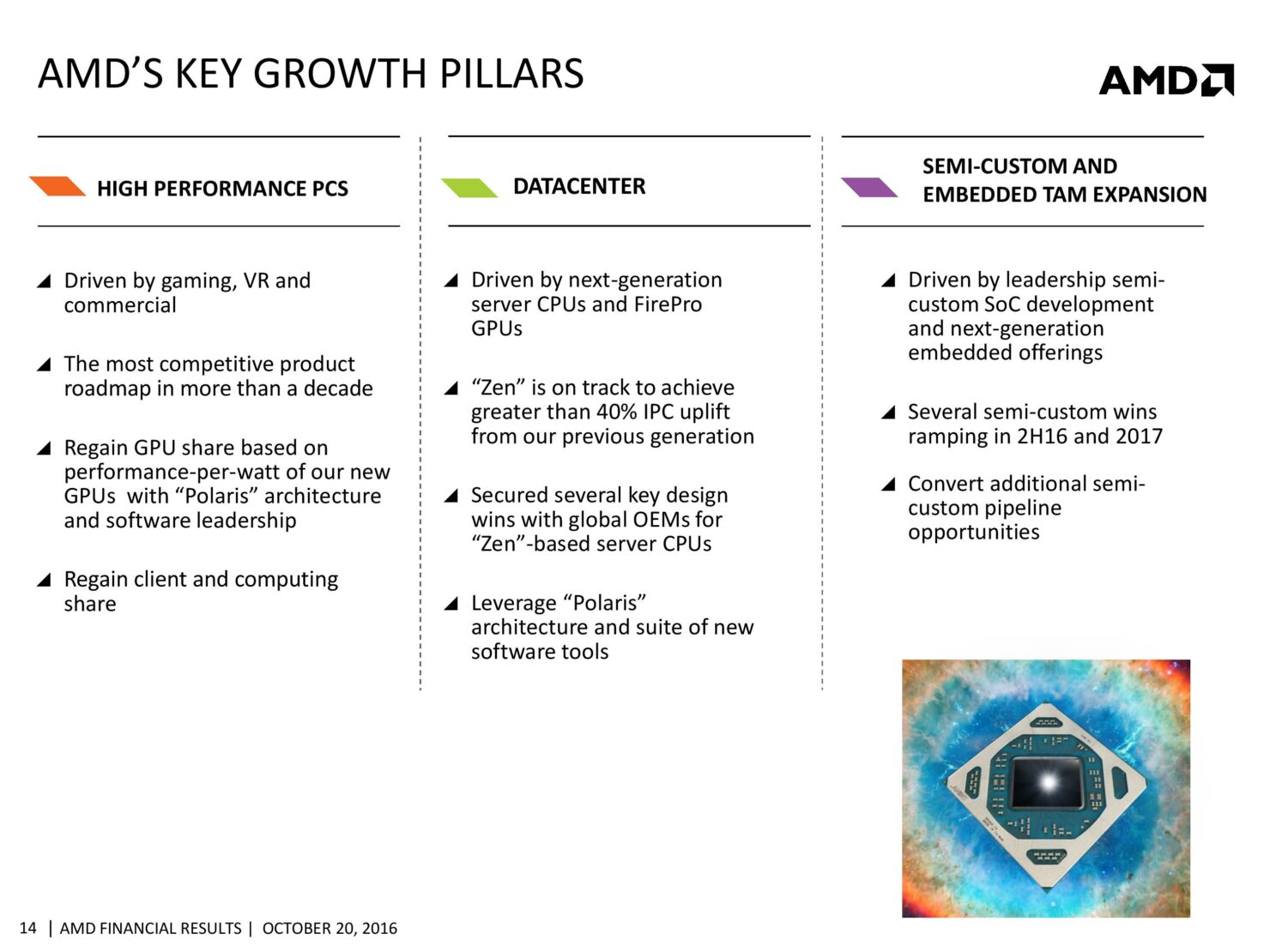 amd-cfo-commentary-slides-q3-16-page-014