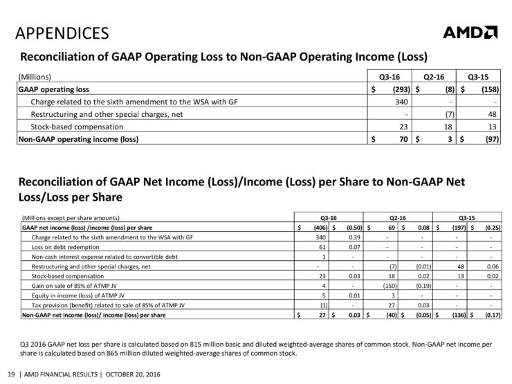 amd-cfo-commentary-slides-q3-16-page-019